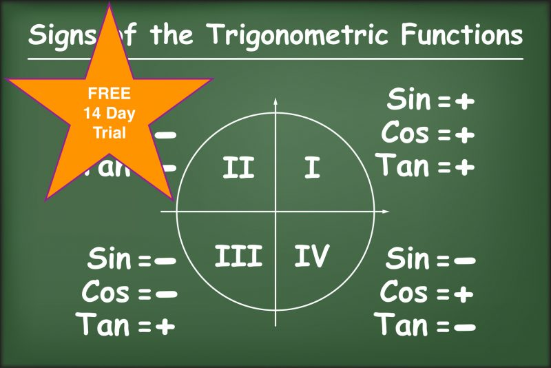 Free Grade 10 Trigonometry Course