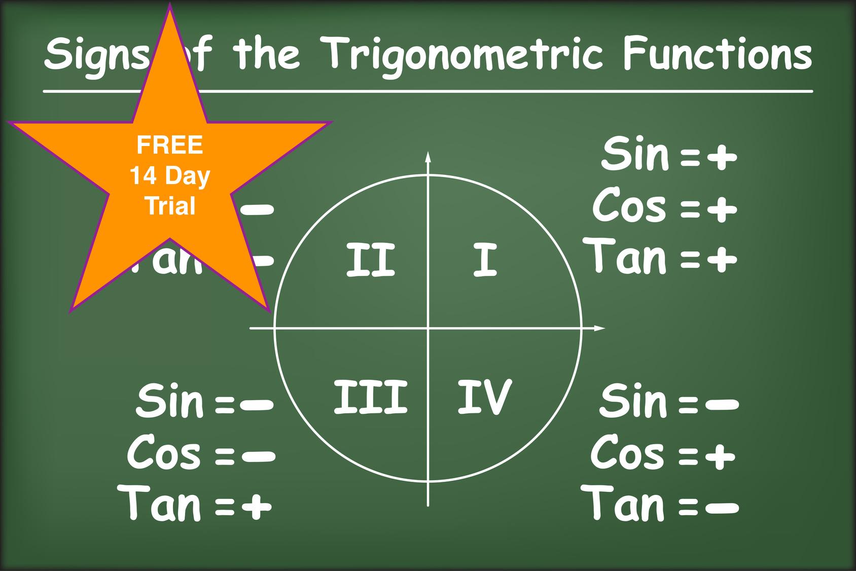 Free Grade 10 Trigonometry Course